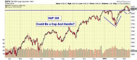 Wednesday Wealth Watch- Howard Capital