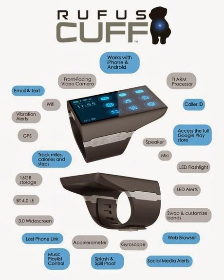 Rufus Cuff, Wearable tethering smartphone accomplice