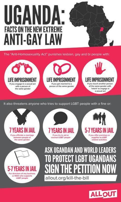 All-Out-UGANDA-Infographic-v4-9