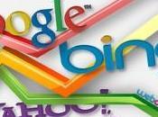 Simple Tips: Should Hyphens Instead Underscores Your Website URLs