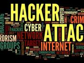 Biggest Cyber Security Threats Your Business