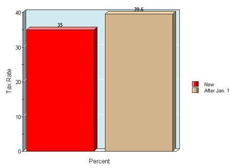 y-axis4