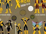 X-Men Costumes: X-WEAR Through Ages