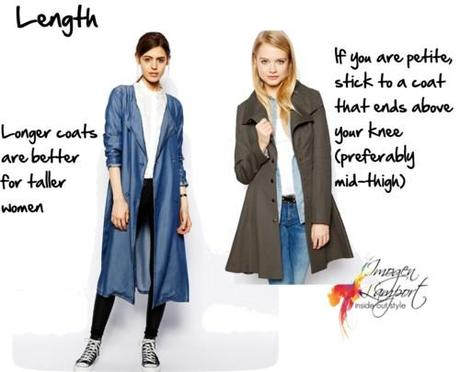 length of coat