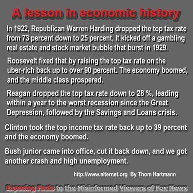 Higher taxes are good for the economy and lower taxes are bad for the economy, to a point.
