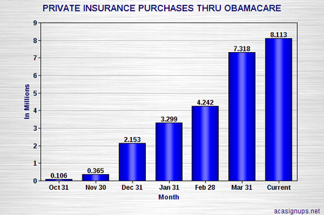 Obamacare Just Keeps Getting Worse For The Republicans