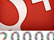 Wow, 20,000 Followers Google+