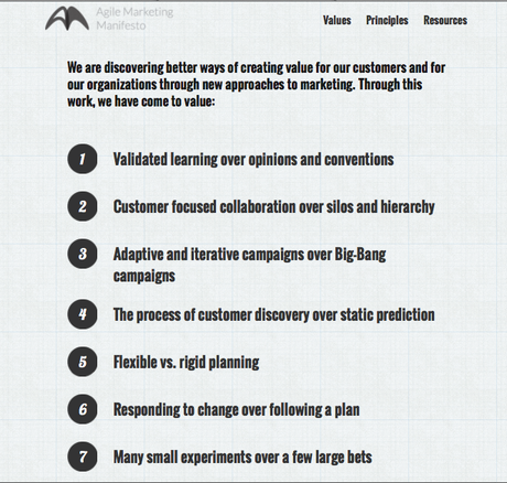 Agile Marketing Manifesto