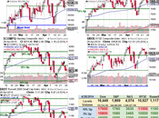 Technical Tuesday 1,880 Bust Again China's Melting Away!