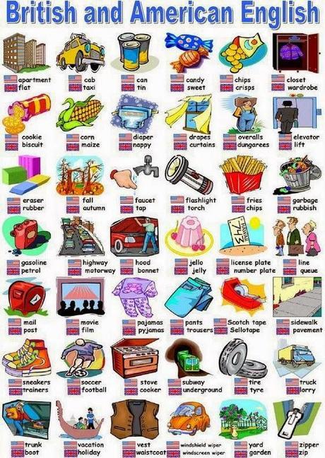 US and UK English