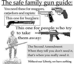 second amendment