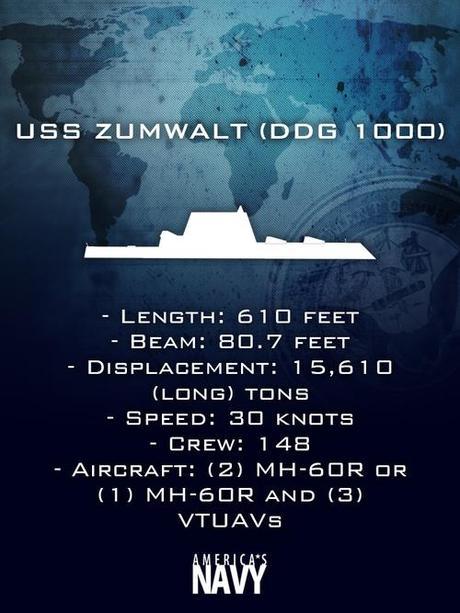 An informational graphic depicting the USS Zumwalt (DDG 1000). (Credit: U.S. Navy / Mass Communication Specialist 1st Class Arif Patani)