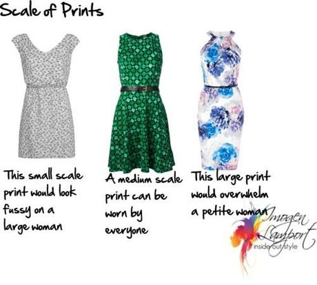 scale of prints