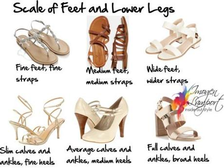 scale of feet and lower legs