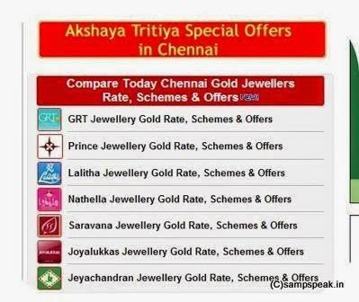 Today is Akshaya Tritiya ........... are you in Q to buy Gold & Silver ?