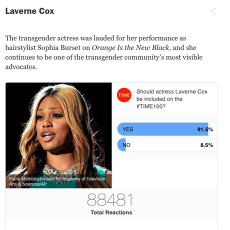 America Voted for Laverne Cox, So Why Didn't TIME Magazine Listen?
