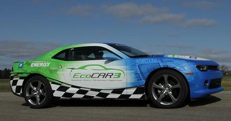 EcoCar 3 is for Chevrolet's Camaro