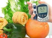 Does Diet Really Help Avoiding Diabetes