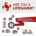 Are You A Lifesaver?