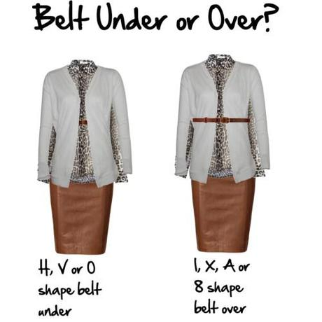 belt under or over
