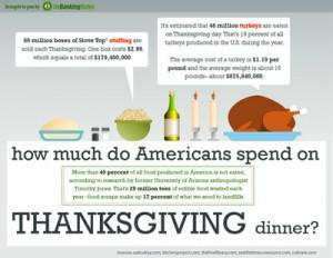 Your Guide to a Sustainable Thanksgiving