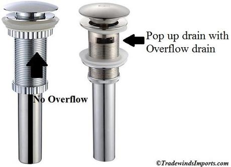 Pop Up Drain With Vs Without An Overflow