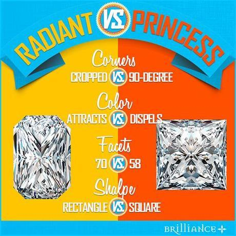 Radiant vs Princess Cut