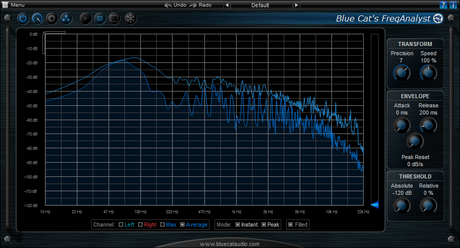 Blue Cat plugin 2