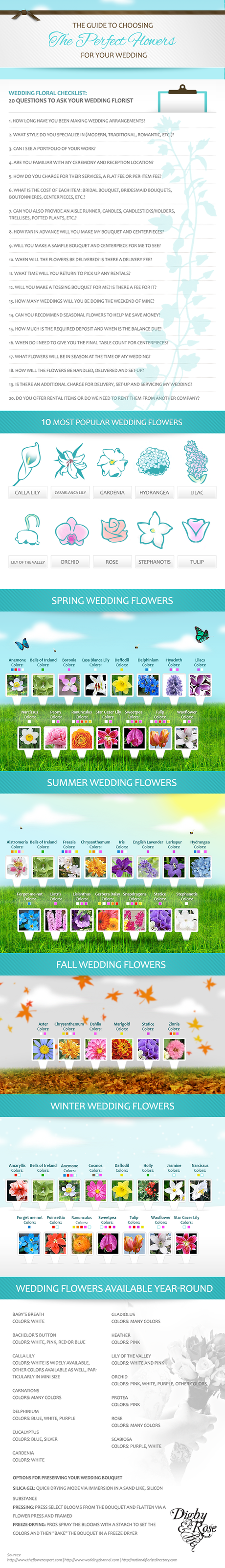 guide-wedding-flowers-lp