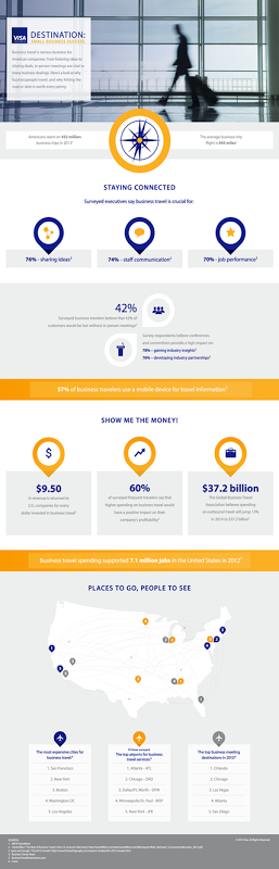 Visa_business_June2014_infographic_FINAL