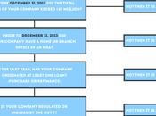Regulation [2014 CFPB Proposal Guide]