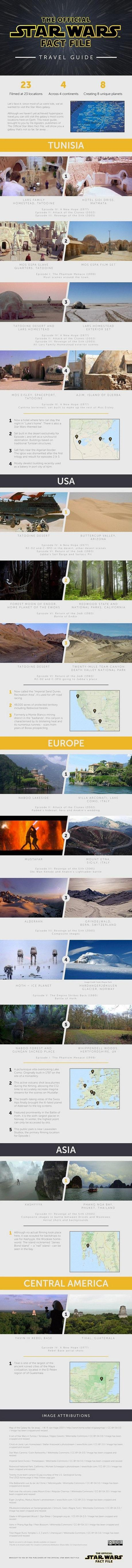 star-wars-locations-infographic