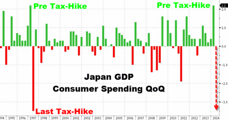 Monday Market Momentum – China and Japan Keep Thing Going