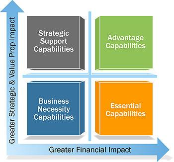 global business strategy 15 credits Failing to plan your strategy  going global doing business around the world can seem a long way from doing business in your hometown  it also offers us exporters credit insurance to .