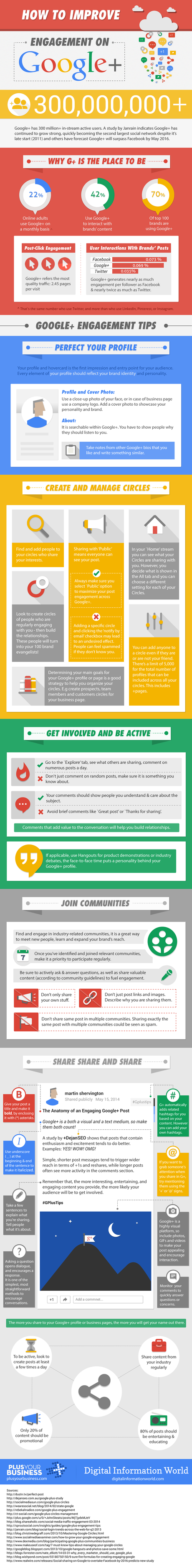how to improve engagement on googleplus infographic 2014 june Google Plus For Marketing: How To Improve Your Engagement On Google Plus [INFOGRAPHIC]