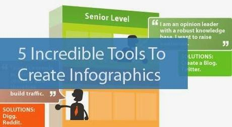 Tools Which are used to Create Infographic Online