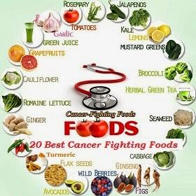 20 Best Cancer Fighting Foods