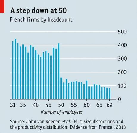 French labour laws: The binds that tie