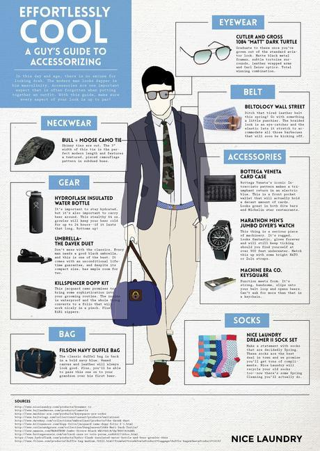 Guide to Men's Accessorizing (Infographic!)