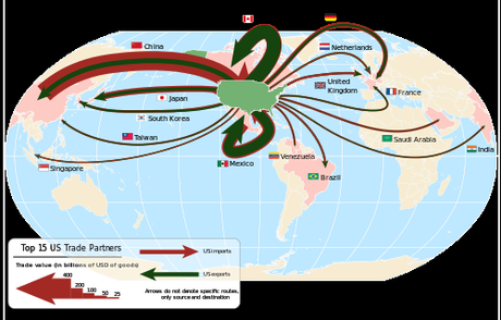 International Entry Modes: Exporting and Countertrade