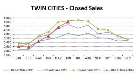2014-06-closed sales
