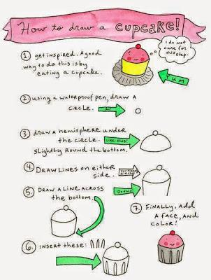 How To Draw A Cupcake via CakeSpy