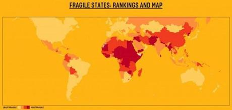 fragile-states