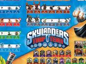 Learn Names Every Skylanders Trap Team Character!