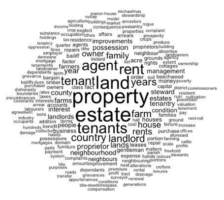 TENANTS AND LANDLORDS