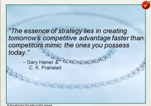 "Undergrad Strategic Management Lesson: Chapter 1 ""The Nature of Strategic Management"""