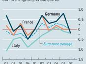 Germany's Economy: Watching Wages