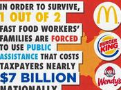 U.S. Minimum Wage Disgrace Hurts Economy