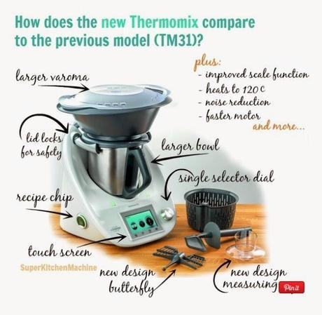 How to buy a Thermomix TM5 in the UK and what happens to the TM31