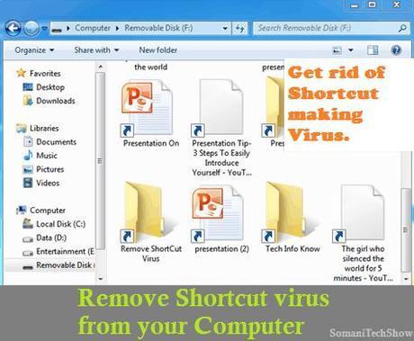how to delete Folder shortcut virus